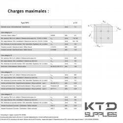 Cheville pour chassis – collerette cylindrique – vis hexagonale en inox avec rondelle